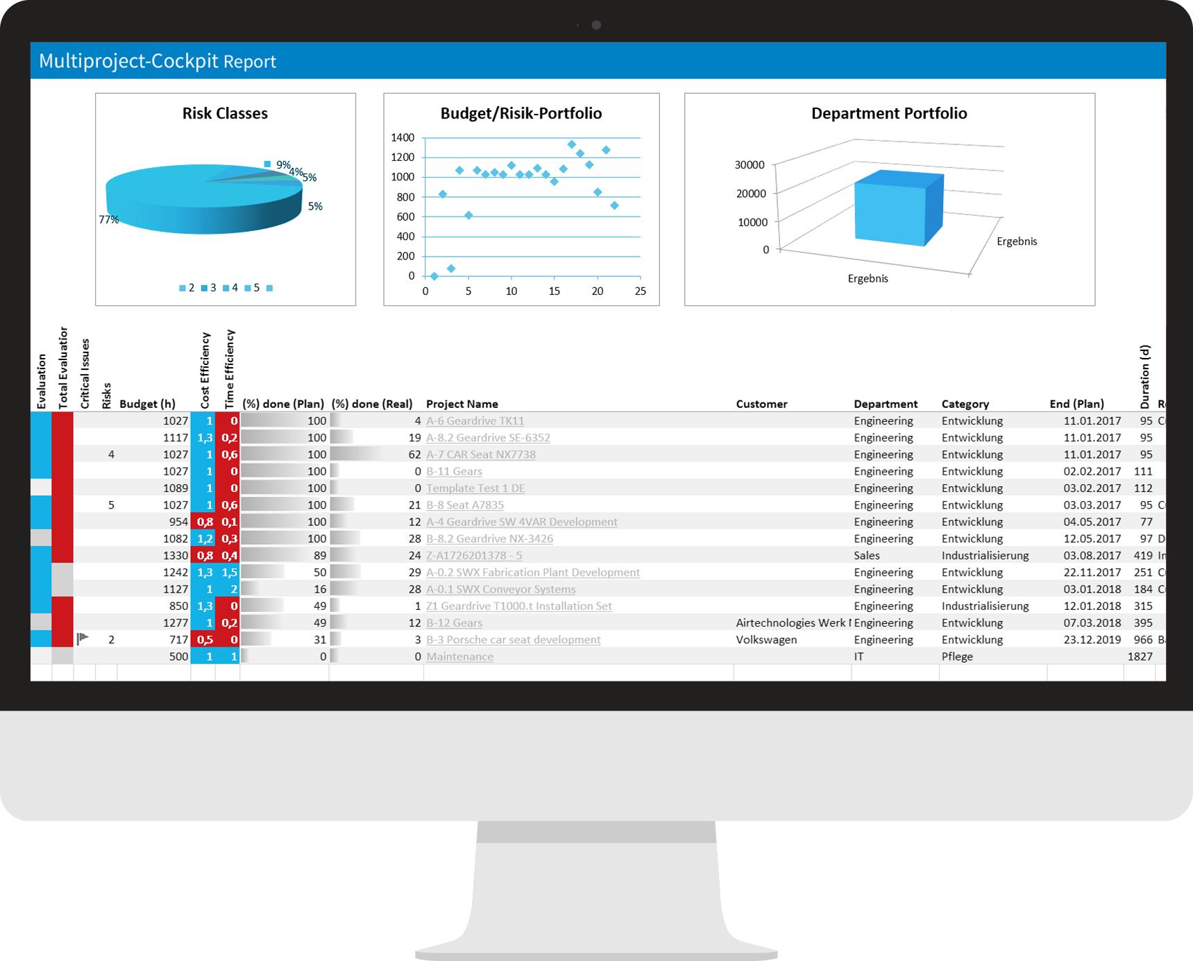 Nett Software Analyse Dokumentvorlage Fotos - Beispiel Business ...